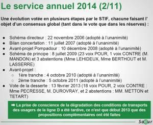 Image vote SA2014
