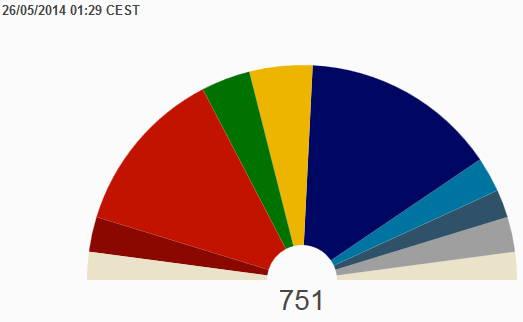 Camenbert resultats europennes 2014