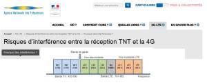Image perturbations TNT