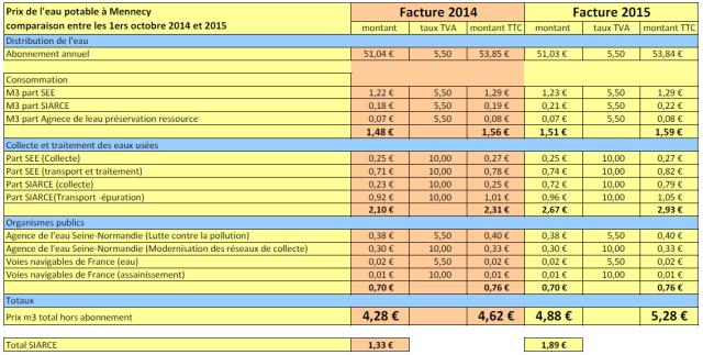 Image comparaison prix eau V2