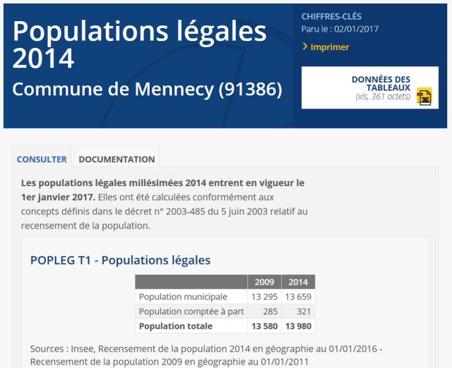 population-legale-2014